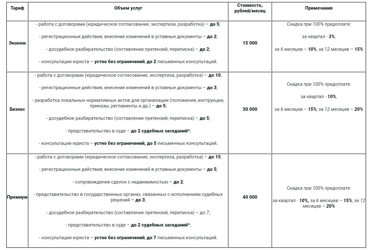 Абонентское юридическое обслуживание бизнеса по всей России